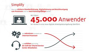 2014-Infografik-Strategie-Simplify