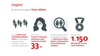 2014-Infografik-Strategie-Inspire