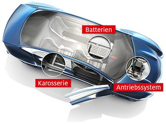 leichtbau-elektro-auto-ansicht-oben-png